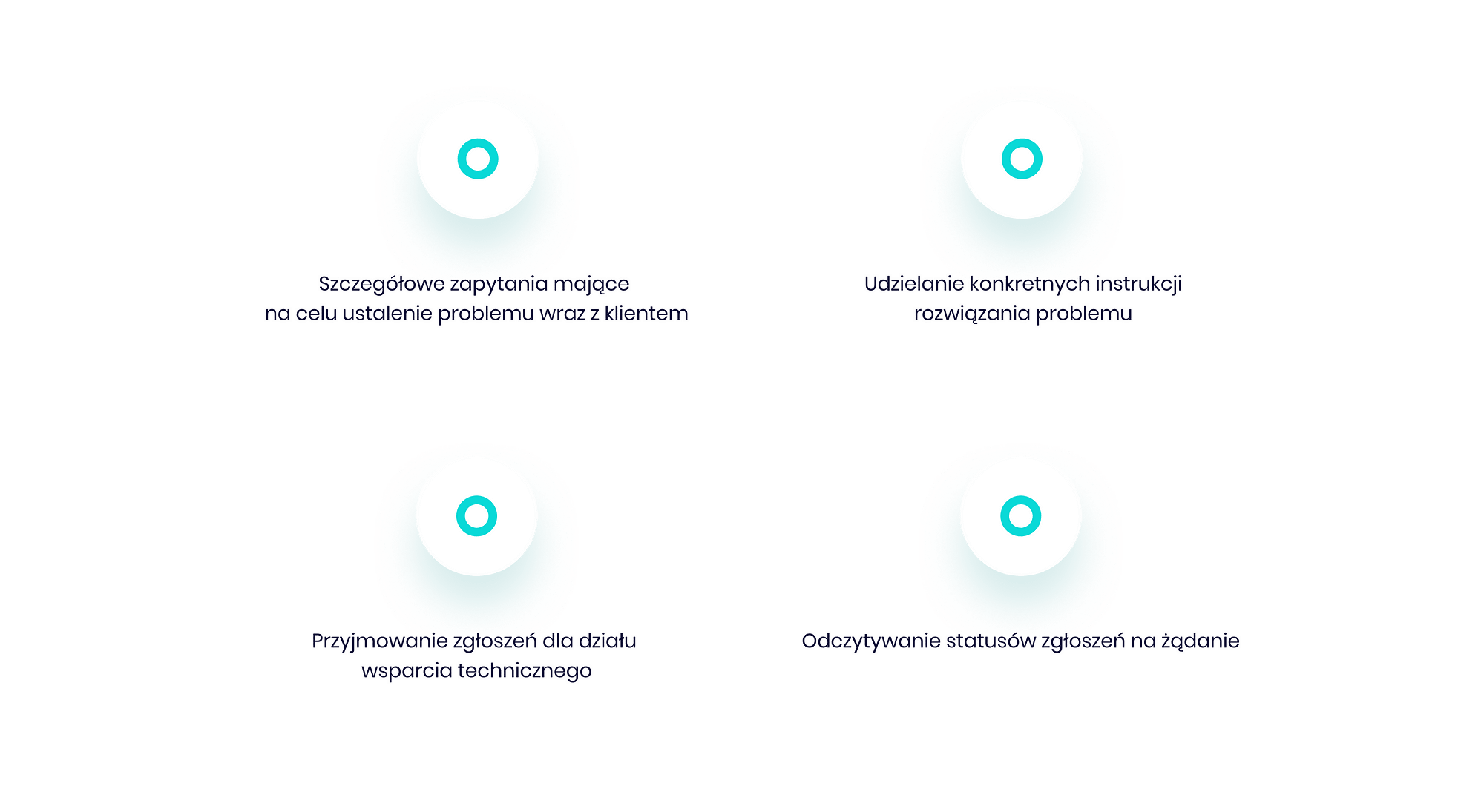 automatyzacja procesu wsparcia technicznego